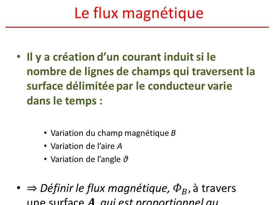Le flux magnétique