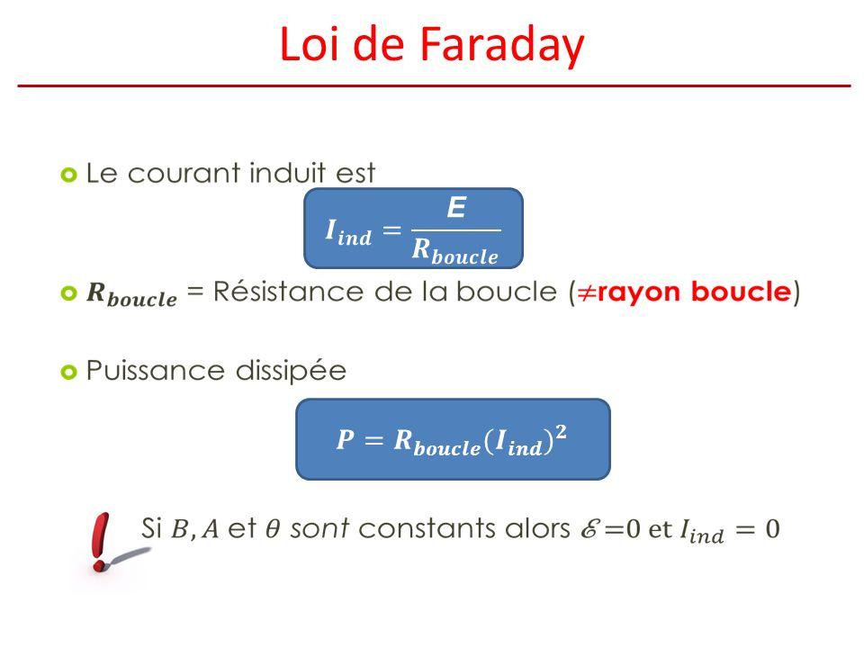 Loi de Faraday