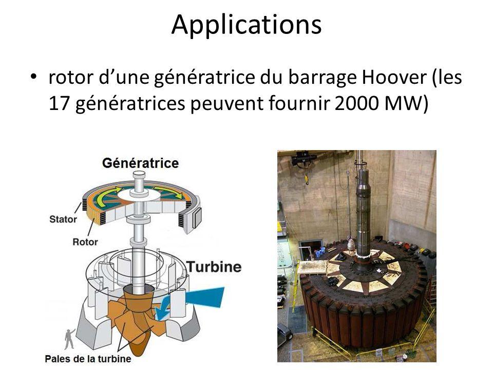 Applications rotor dune génératrice du barrage Hoover (les 17 génératrices peuvent fournir 2000 MW)