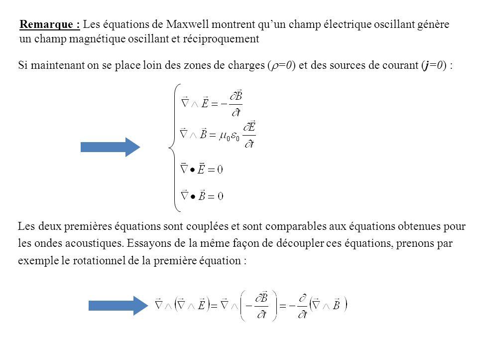 Si maintenant on se place loin des zones de charges ( =0) et des sources de courant (j=0) : Les deux premières équations sont couplées et sont comparables aux équations obtenues pour les ondes acoustiques.