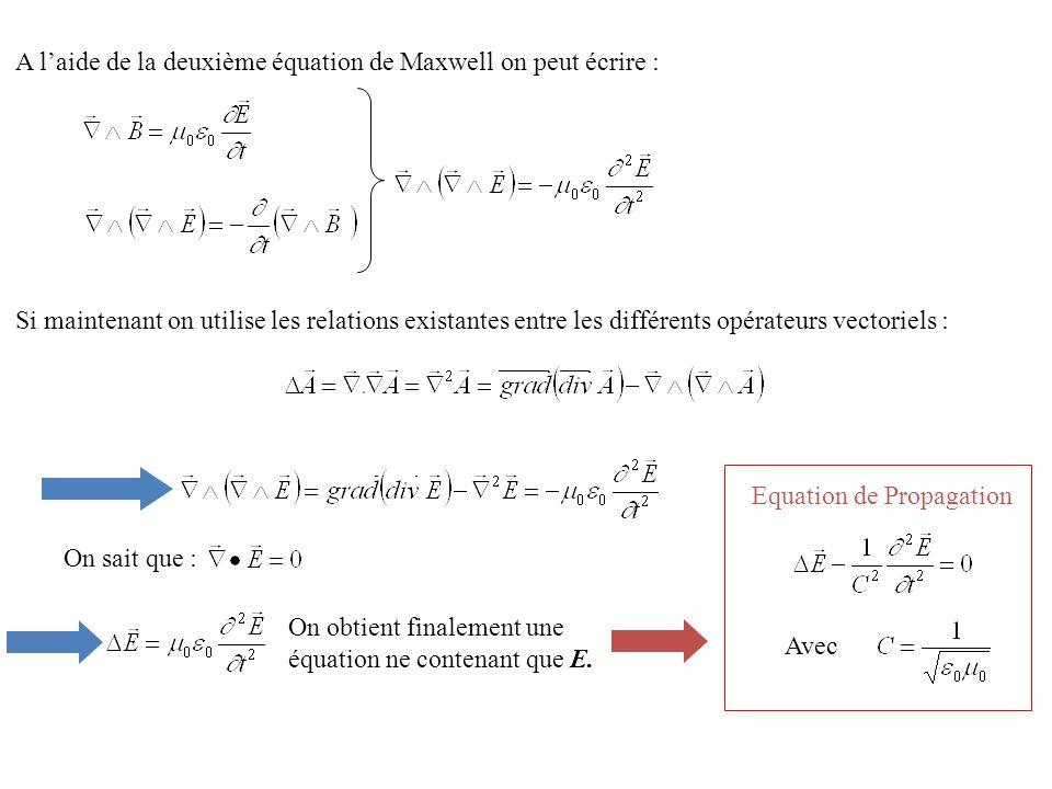 A laide de la deuxième équation de Maxwell on peut écrire : Si maintenant on utilise les relations existantes entre les différents opérateurs vectoriels : On sait que : On obtient finalement une équation ne contenant que E.