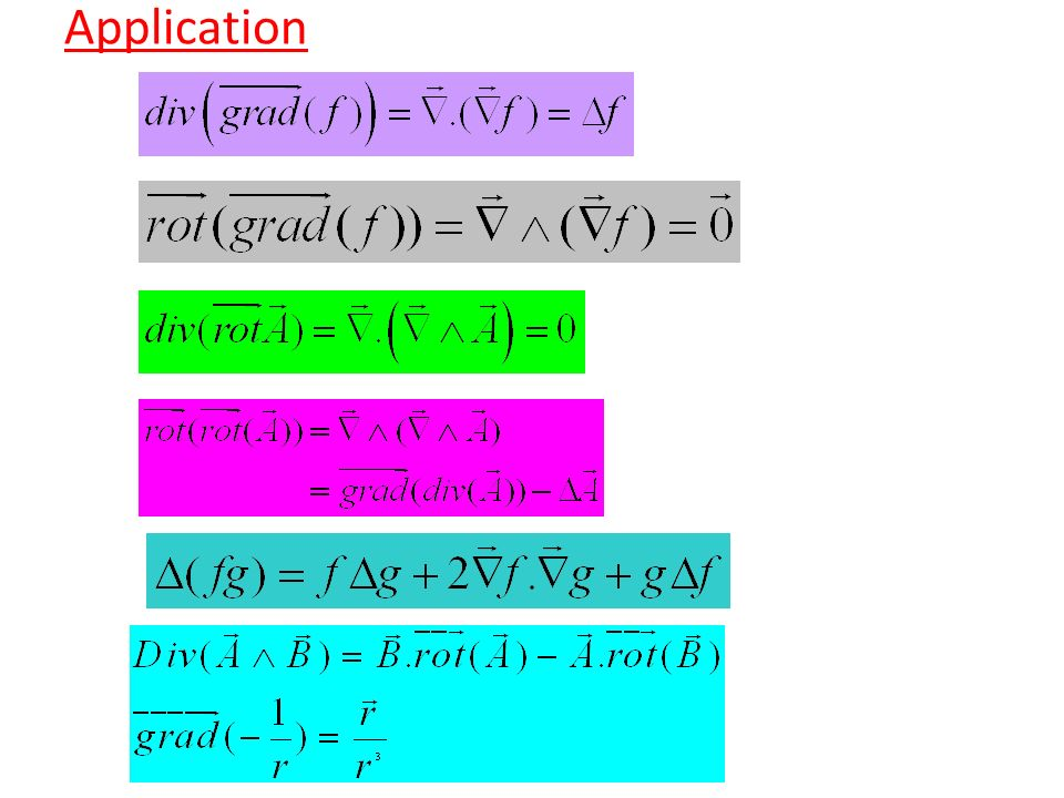 Le même raisonnement peut être appliqué au champ magnétique B : On sait que : Equation de Propagation Avec