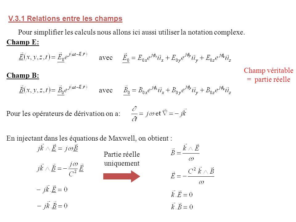 V.3.1 Relations entre les champs Pour simplifier les calculs nous allons ici aussi utiliser la notation complexe.