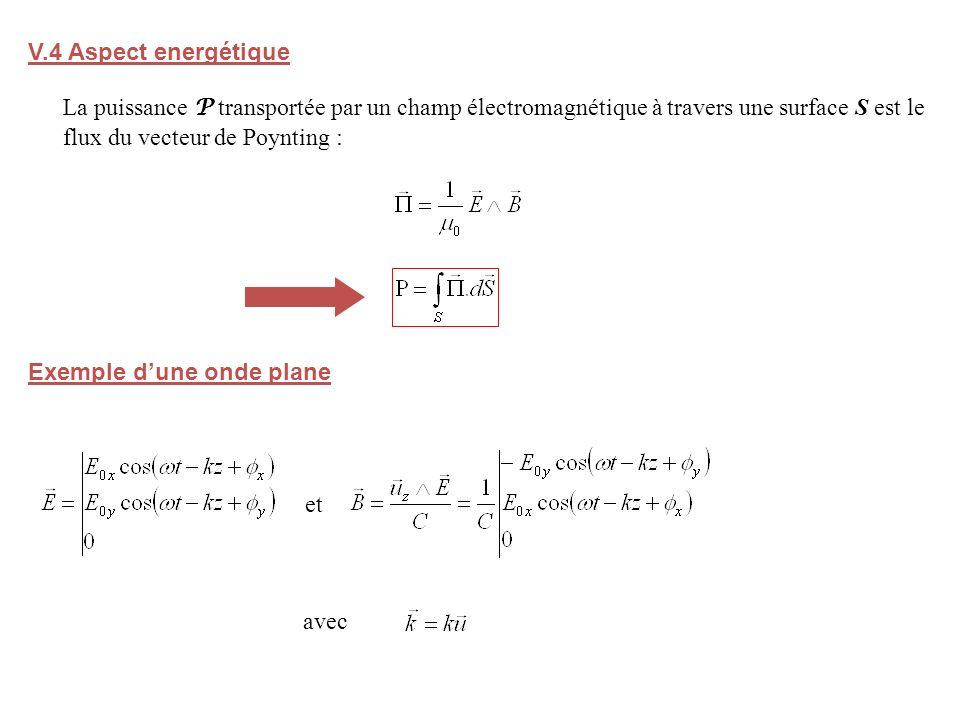 V.4 Aspect energétique La puissance P transportée par un champ électromagnétique à travers une surface S est le flux du vecteur de Poynting : Exemple dune onde plane et avec