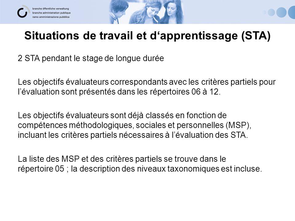 Situations de travail et dapprentissage (STA) 2 STA pendant le stage de longue durée Les objectifs évaluateurs correspondants avec les critères partiels pour lévaluation sont présentés dans les répertoires 06 à 12.