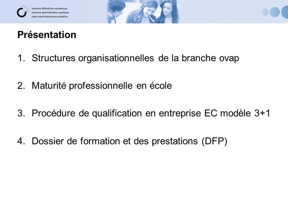 Présentation 1.Structures organisationnelles de la branche ovap 2.Maturité professionnelle en école 3.Procédure de qualification en entreprise EC modèle 3+1 4.Dossier de formation et des prestations (DFP)