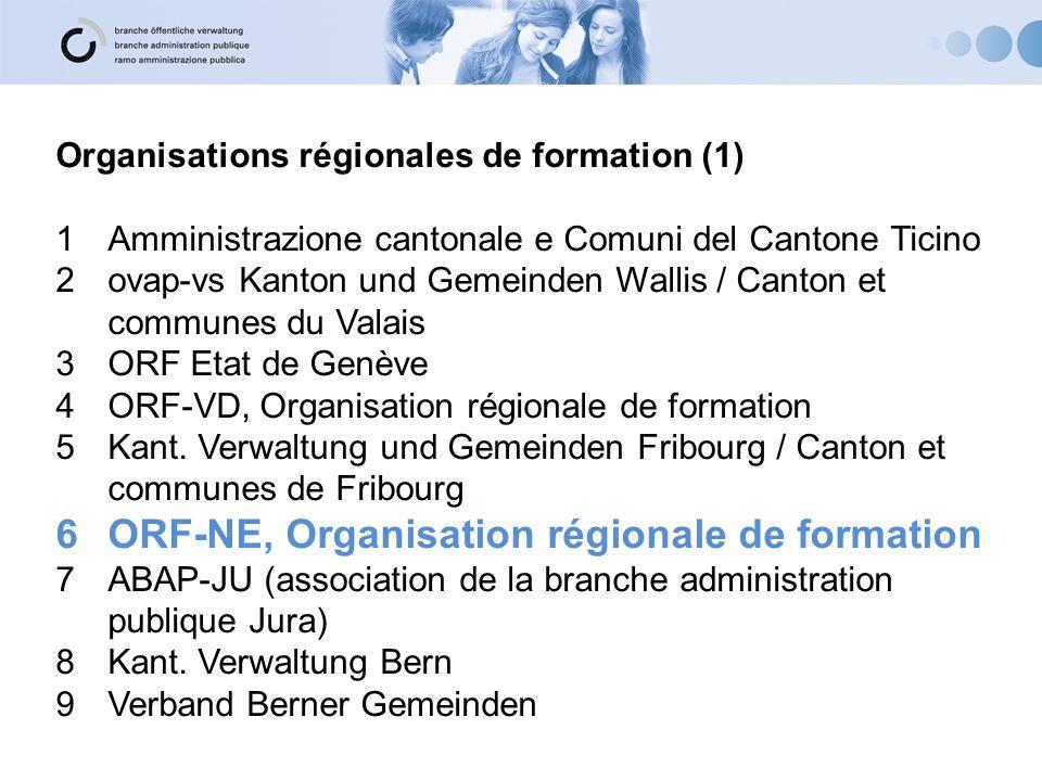 Organisations régionales de formation (1) 1Amministrazione cantonale e Comuni del Cantone Ticino 2ovap-vs Kanton und Gemeinden Wallis / Canton et comm