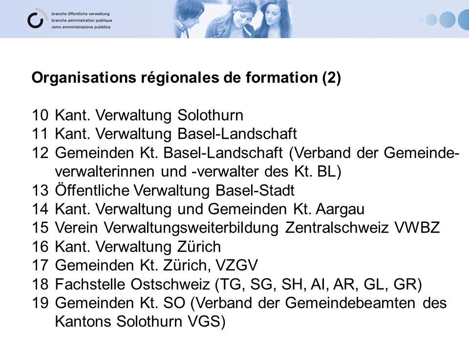 Organisations régionales de formation (2) 10Kant. Verwaltung Solothurn 11Kant. Verwaltung Basel-Landschaft 12Gemeinden Kt. Basel-Landschaft (Verband d