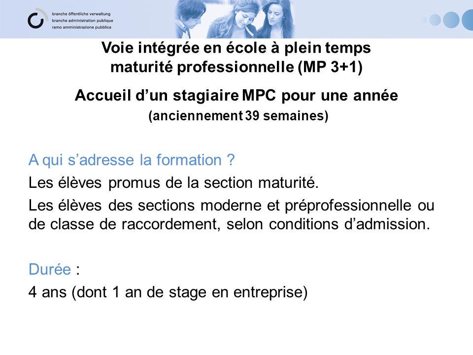 Voie intégrée en école à plein temps maturité professionnelle (MP 3+1) Accueil dun stagiaire MPC pour une année (anciennement 39 semaines) A qui sadresse la formation .