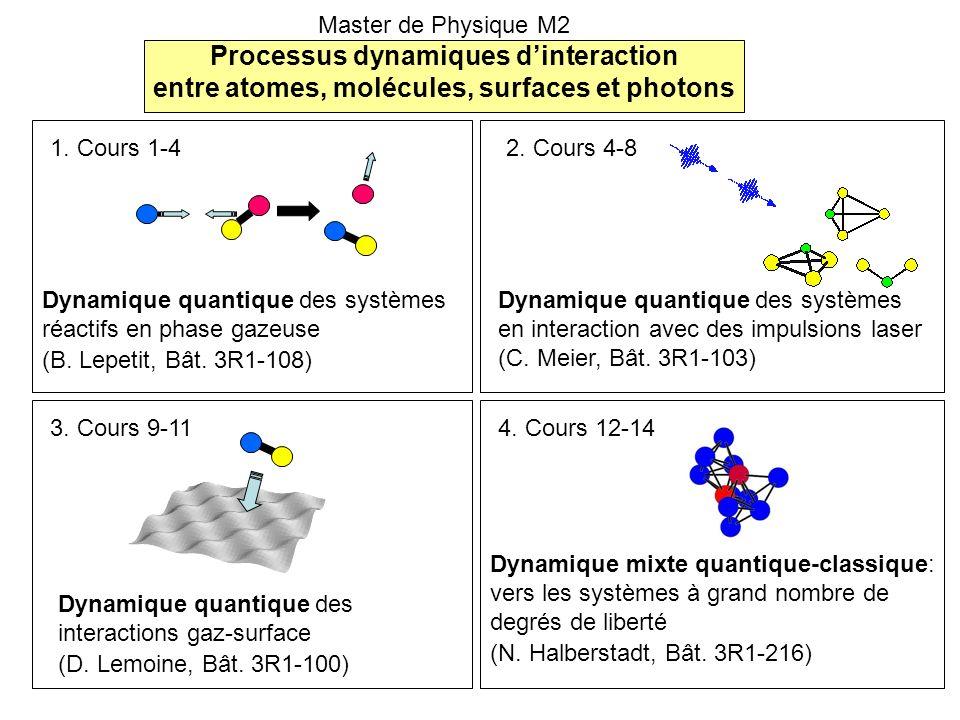 Z1Z1 Z2Z2 e1e1 e2e2 r G r1r1 r2r2 SYSTEME ELECTRONS-NOYAUX noyau électron