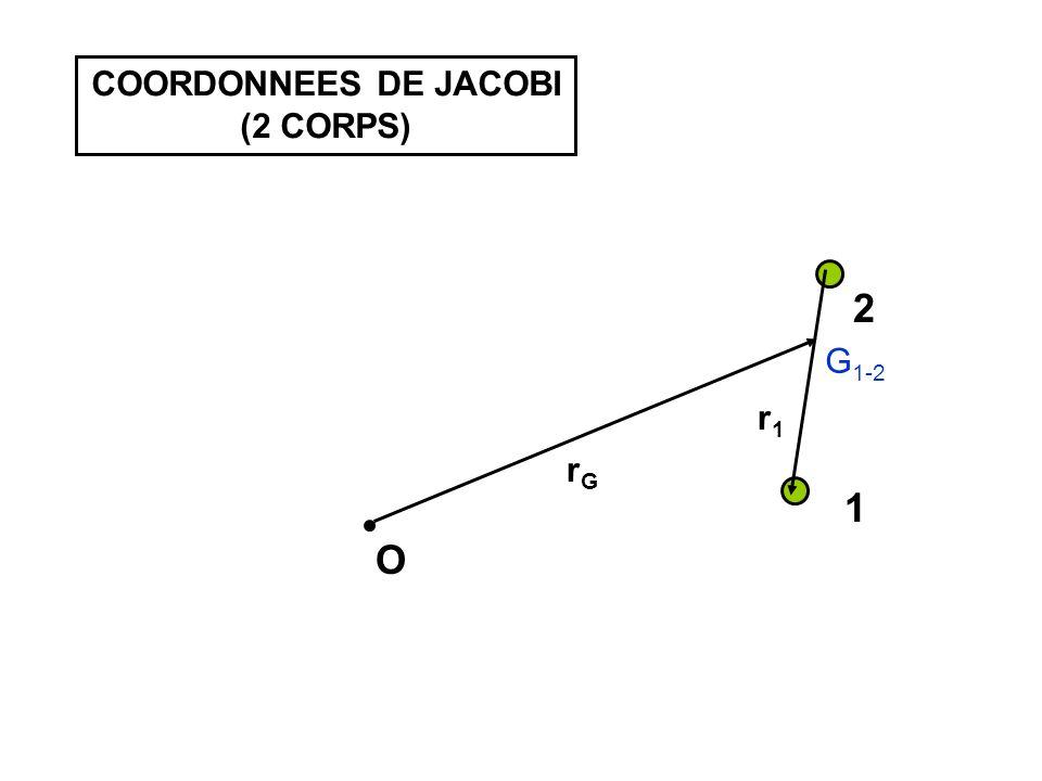 O 1 2 r1r1 (2 CORPS) G 1-2 rGrG