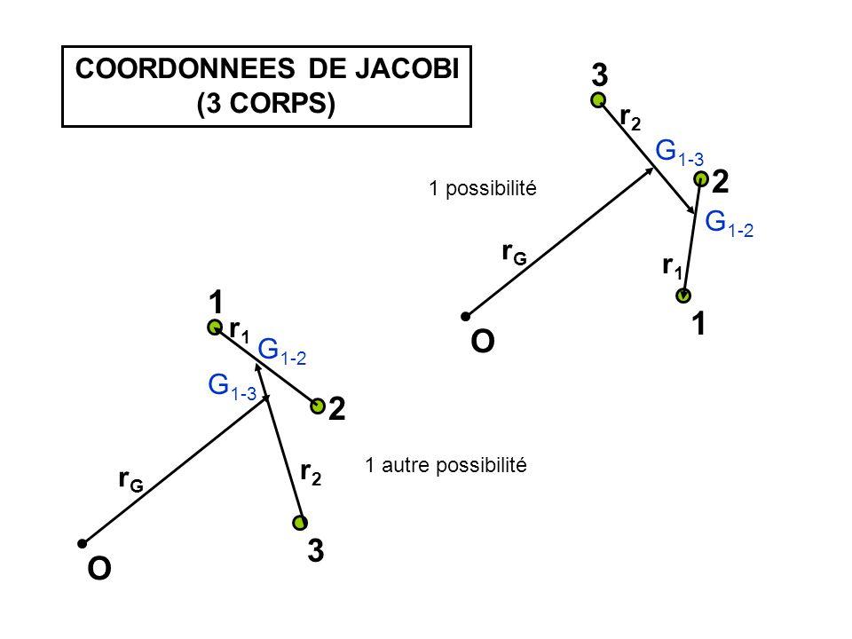 O 1 2 3 r1r1 r2r2 G 1-3 rGrG COORDONNEES DE JACOBI (3 CORPS) 1 possibilité O 3 2 1 r1r1 r2r2 G 1-3 rGrG G 1-2 1 autre possibilité