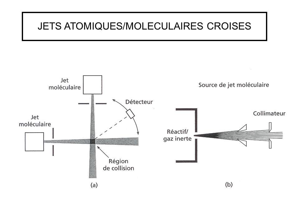 JETS ATOMIQUES/MOLECULAIRES CROISES