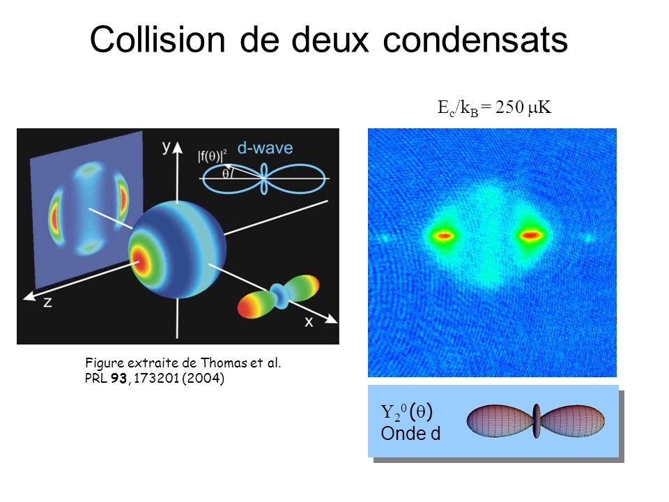 Figure extraite de Thomas et al. PRL 93, 173201 (2004) Collision de deux condensats Y 2 0 ( ) Onde d E c /k B = 250 K