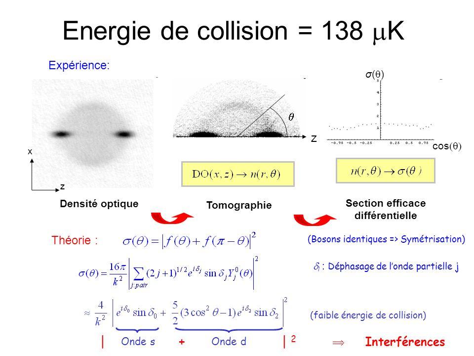 | + | 2 Interférences Tomographie z Energie de collision = 138 K Expérience: Densité optique l : Déphasage de londe partielle j Théorie : (Bosons iden