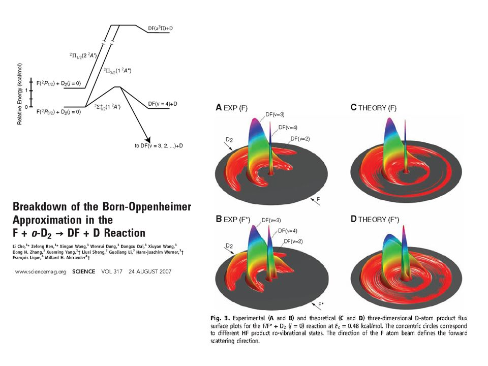 E c /k B = 250 K Y 2 0 ( ) Onde d E c /k B = 138 K Collision de deux condensats (travail de Jérémie Léonard, Strasbourg) Y 0 0 ( ) Onde s