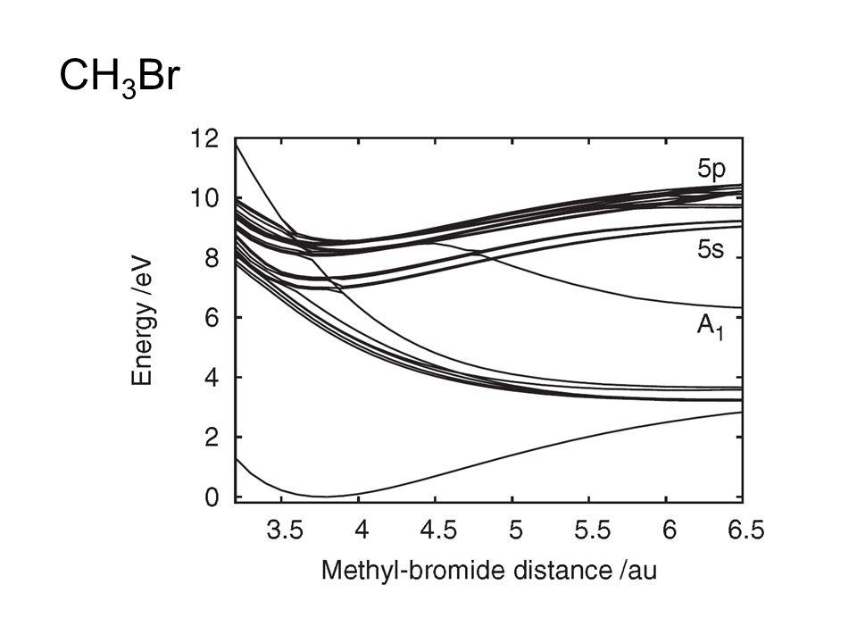 Densité Optique cos z Energie de collision = 1.23 mK Distribution angulaire σ ( ) Tomographie σ ( ) u Fit parabolique (A,B ( ) Si 2 ondes interfèrent: Expérience: