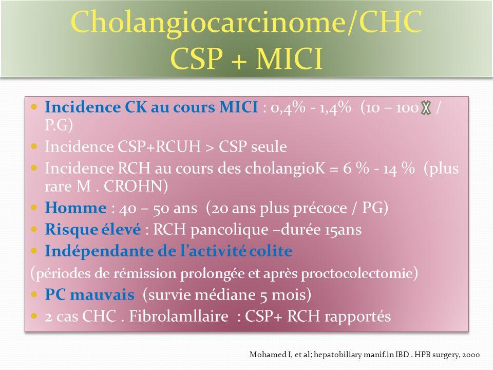 Cholangiocarcinome/CHC CSP + MICI Incidence CK au cours MICI : 0,4% - 1,4% (10 – 100 / P.G) Incidence CSP+RCUH > CSP seule Incidence RCH au cours des cholangioK = 6 % - 14 % (plus rare M.