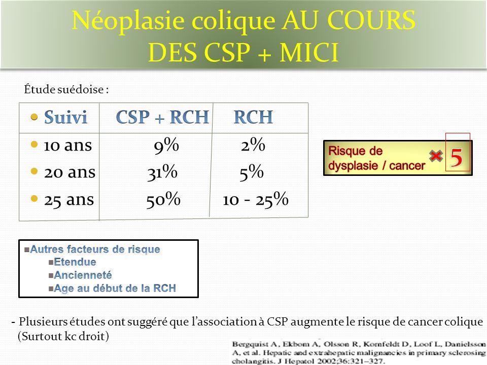Néoplasie colique AU COURS DES CSP + MICI Étude suédoise : - Plusieurs études ont suggéré que lassociation à CSP augmente le risque de cancer colique (Surtout kc droit)