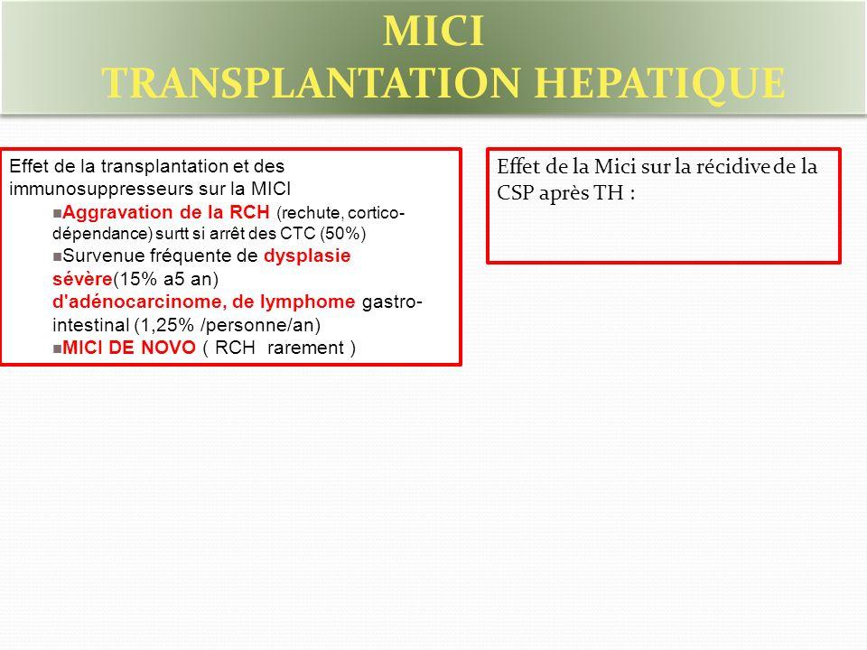 MICI TRANSPLANTATION HEPATIQUE MICI TRANSPLANTATION HEPATIQUE Effet de la Mici sur la récidive de la CSP après TH : Effet de la transplantation et des immunosuppresseurs sur la MICI Aggravation de la RCH (rechute, cortico- dépendance) surtt si arrêt des CTC (50%) Survenue fréquente de dysplasie sévère(15% a5 an) d adénocarcinome, de lymphome gastro- intestinal (1,25% /personne/an) MICI DE NOVO ( RCH rarement )