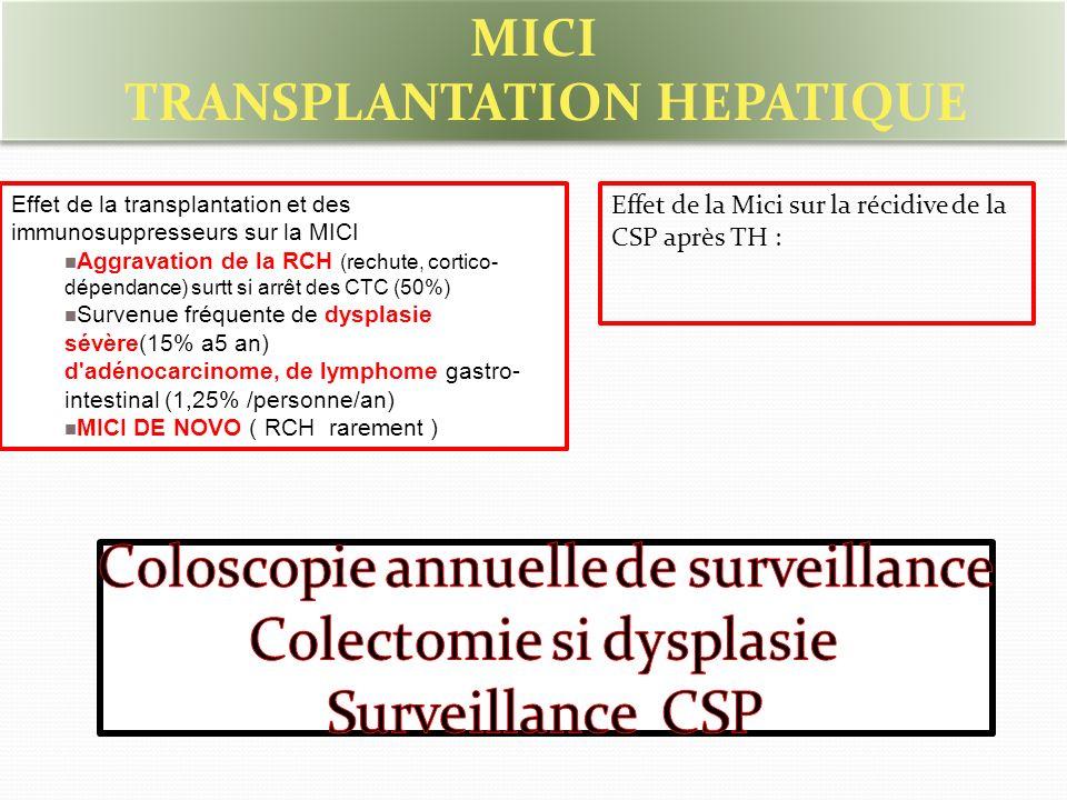 Effet de la transplantation et des immunosuppresseurs sur la MICI Aggravation de la RCH (rechute, cortico- dépendance) surtt si arrêt des CTC (50%) Survenue fréquente de dysplasie sévère(15% a5 an) d adénocarcinome, de lymphome gastro- intestinal (1,25% /personne/an) MICI DE NOVO ( RCH rarement ) Effet de la Mici sur la récidive de la CSP après TH : MICI TRANSPLANTATION HEPATIQUE MICI TRANSPLANTATION HEPATIQUE