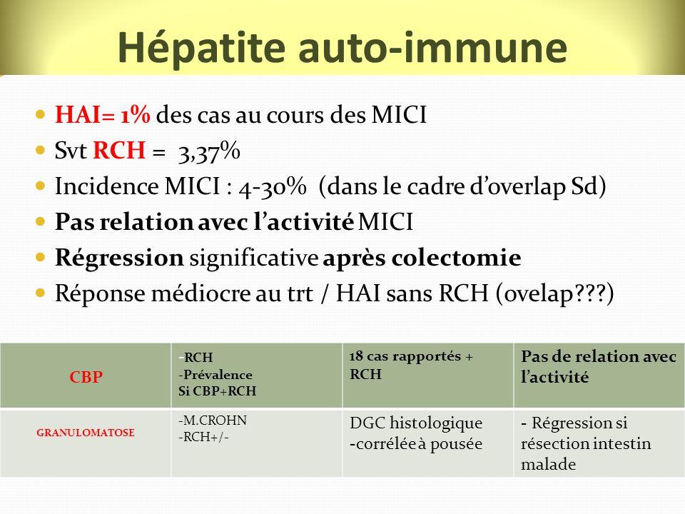 Hépatite auto-immune HAI= 1% des cas au cours des MICI Svt RCH = 3,37% Incidence MICI : 4-30% (dans le cadre doverlap Sd) Pas relation avec lactivité MICI Régression significative après colectomie Réponse médiocre au trt / HAI sans RCH (ovelap???) CBP - RCH -Prévalence Si CBP+RCH 18 cas rapportés + RCH Pas de relation avec lactivité GRANULOMATOSE -M.CROHN -RCH+/- DGC histologique -corrélée à pousée - Régression si résection intestin malade