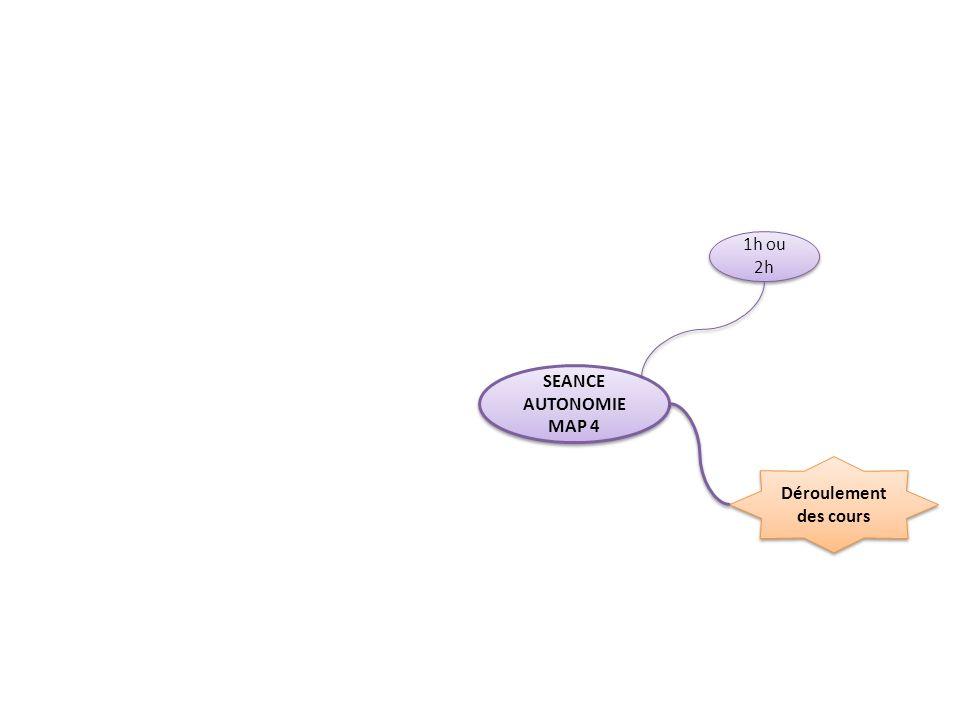 Déroulement des cours SEANCE AUTONOMIE MAP 4 SEANCE AUTONOMIE MAP 4 1h ou 2h