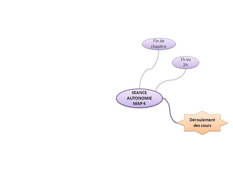 Déroulement des cours SEANCE AUTONOMIE MAP 4 SEANCE AUTONOMIE MAP 4 Fin de chapitre 1h ou 2h