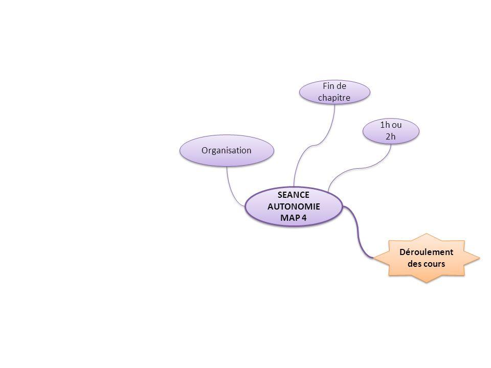 Déroulement des cours SEANCE AUTONOMIE MAP 4 SEANCE AUTONOMIE MAP 4 Organisation Fin de chapitre 1h ou 2h