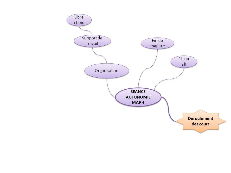 Déroulement des cours SEANCE AUTONOMIE MAP 4 SEANCE AUTONOMIE MAP 4 Organisation Fin de chapitre Libre choix 1h ou 2h Support de travail