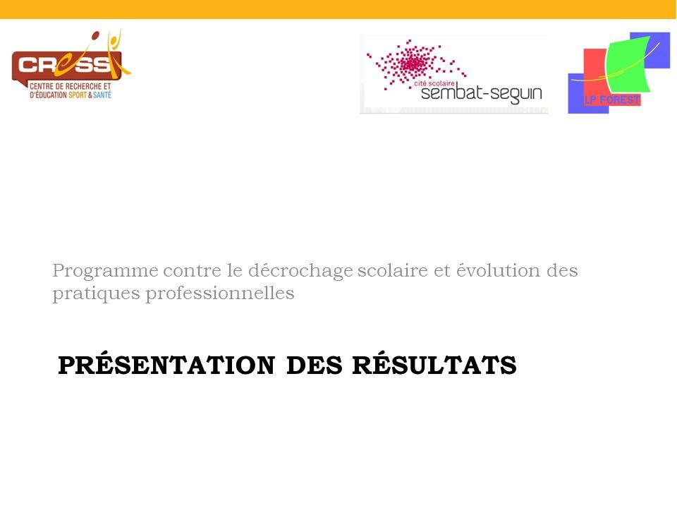 PRÉSENTATION DES RÉSULTATS Programme contre le décrochage scolaire et évolution des pratiques professionnelles