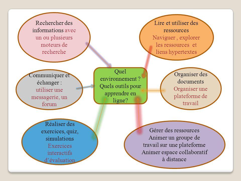 Quel environnement ? Quels outils pour apprendre en ligne? Rechercher des informations avec un ou plusieurs moteurs de recherche Lire et utiliser des