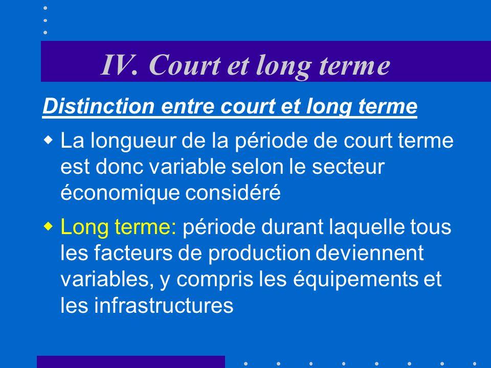 IV. Court et long terme Distinction entre court et long terme Court terme: période durant laquelle il y a au moins un facteur de production fixe, en g