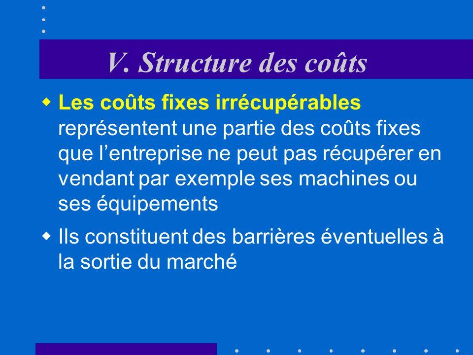 V. Structure des coûts A. Les coûts fixes, les coûts irrécupérables et les coûts variables Les coûts fixes représentent les coûts qui ne varient pas e