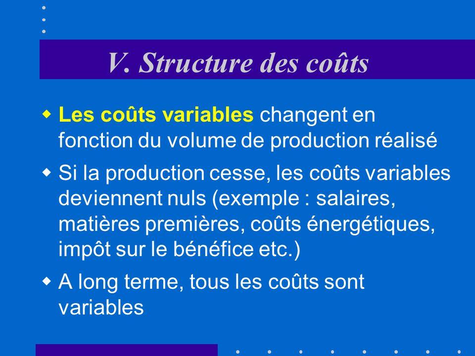 V. Structure des coûts Les coûts fixes irrécupérables représentent une partie des coûts fixes que lentreprise ne peut pas récupérer en vendant par exe