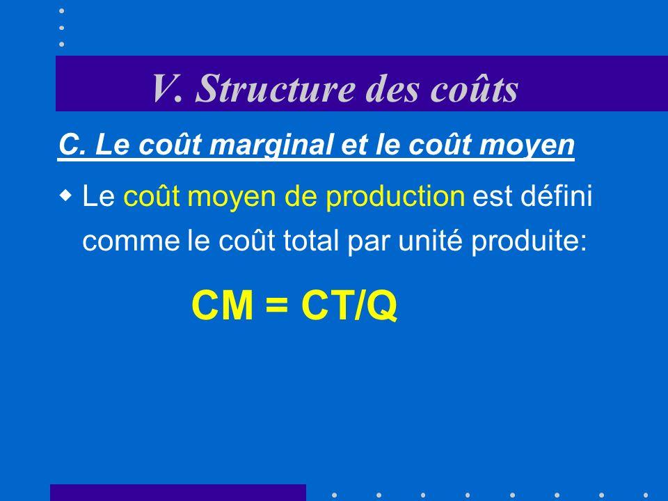 C. Le coût marginal et le coût moyen Le coût marginal symbolise le coût supplémentaire lié à un accroissement (marginal) de la quantité produite: Cm =