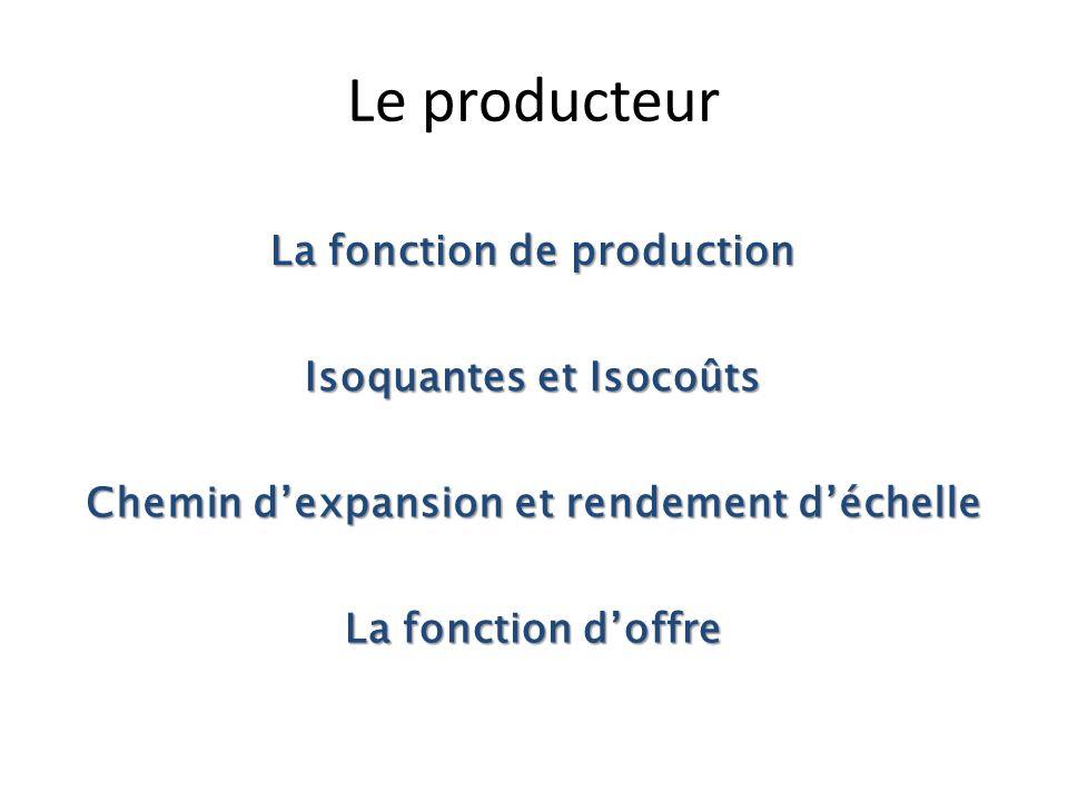 Le choix optimal du producteur Le producteur choisit la technologie T qui maximise sa production en égalisant le TMST au rapport des prix des facteurs