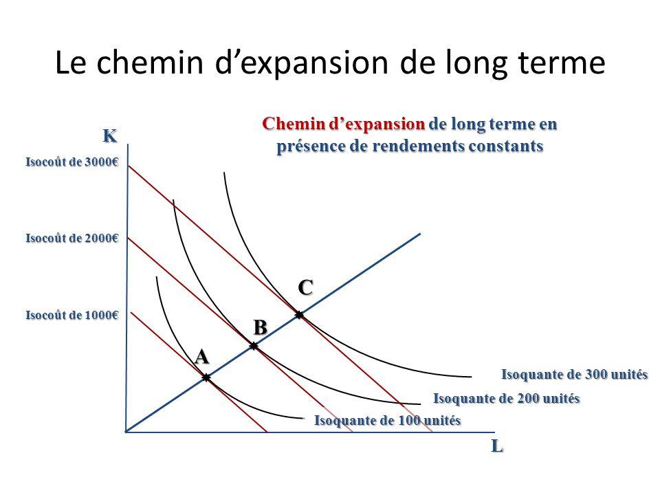 Rendements déchelle Les rendements déchelle décrivent la manière dont varie la production à la suite dune variation équiproportionnelle de tous les in