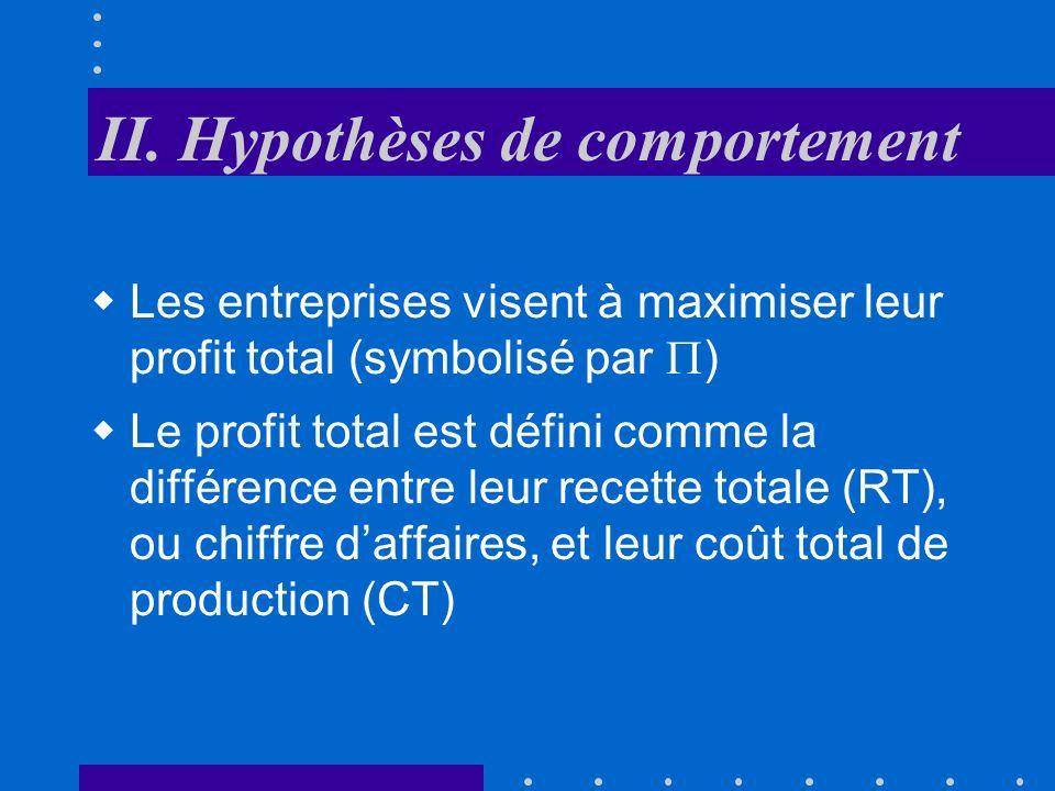 Le producteur La fonction de production Isoquantes et Isocoûts La fonction doffre Chemin dexpansion et rendement déchelle
