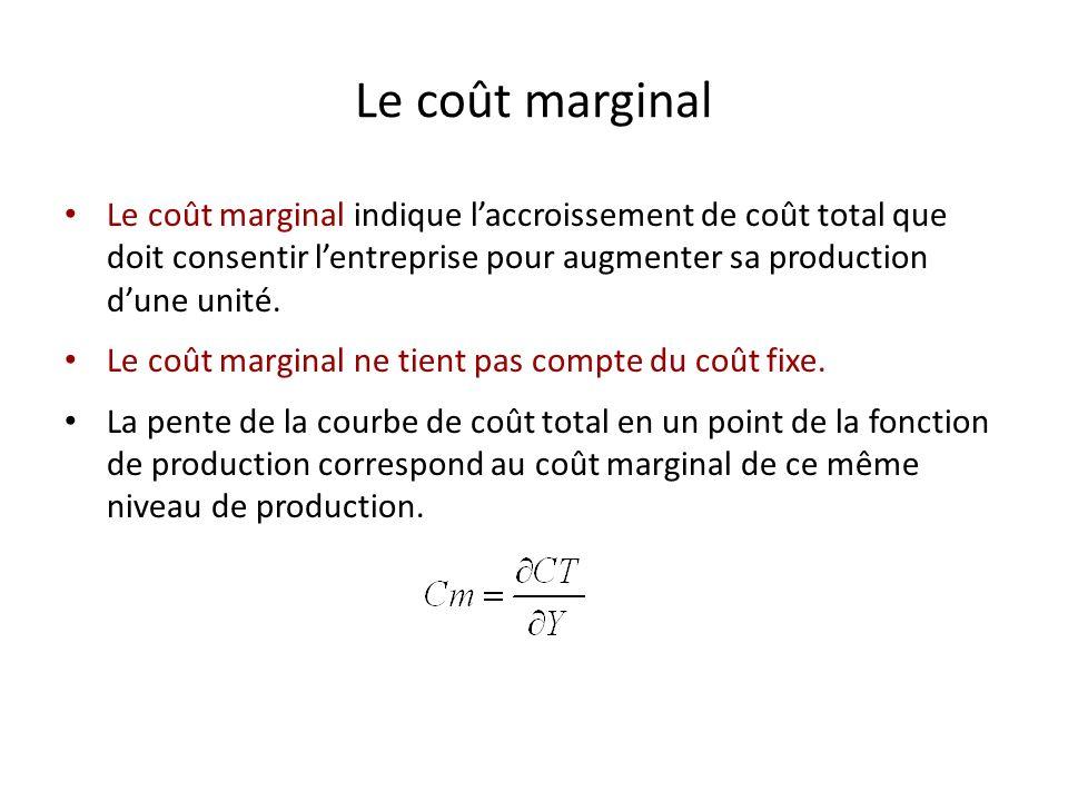 Le coût moyen Il indique pour chaque niveau de production possible, le coût unitaire du produit, cest-à-dire le coût total divisé par la production ob