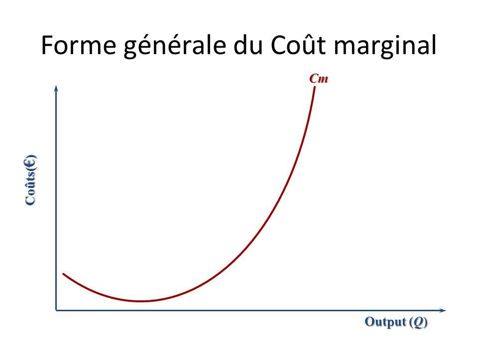Calcul du coût marginal Cm CT Q=1 Q=1 CT=5 CT=5