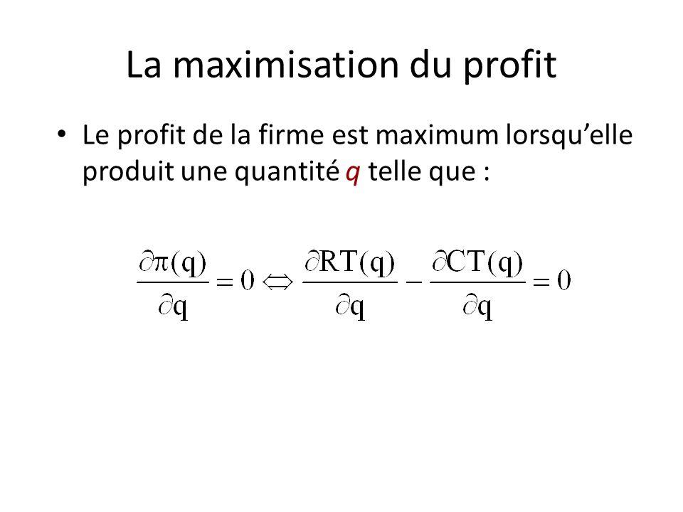 Maximisation du profit et fonction doffre Les entreprises produisent et offrent sur le marché les quantités de biens qui maximisent leurs profits Le p