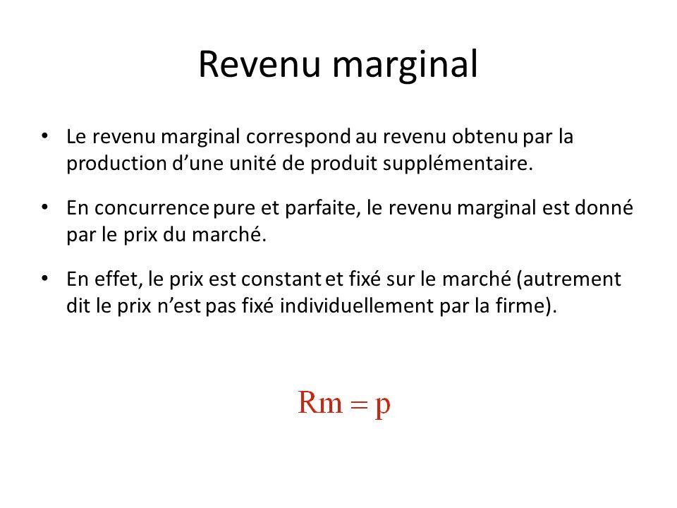 La maximisation du profit Le profit de la firme est maximum lorsquelle produit une quantité q telle que :