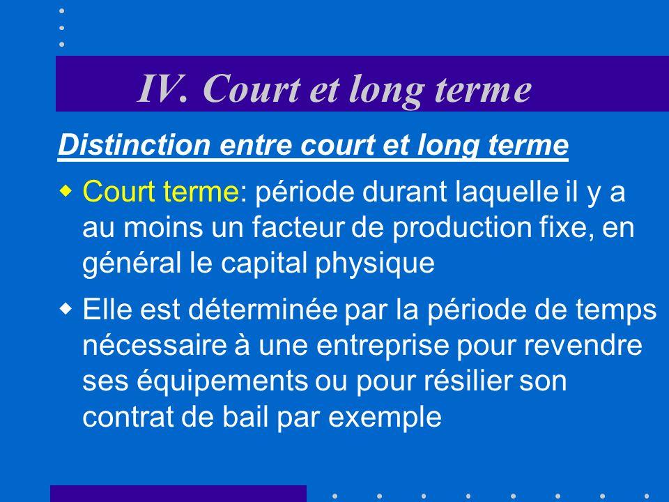 Coûts à court terme et à long terme Importance de lhorizon dobservation des coûts pour juger du caractère variable ou fixe des coûts de production.