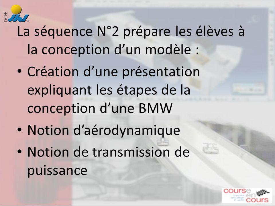 La séquence N°2 prépare les élèves à la conception dun modèle : Création dune présentation expliquant les étapes de la conception dune BMW Notion daérodynamique Notion de transmission de puissance