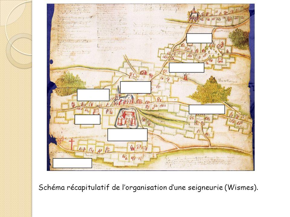 Schéma récapitulatif de lorganisation dune seigneurie (Wismes).