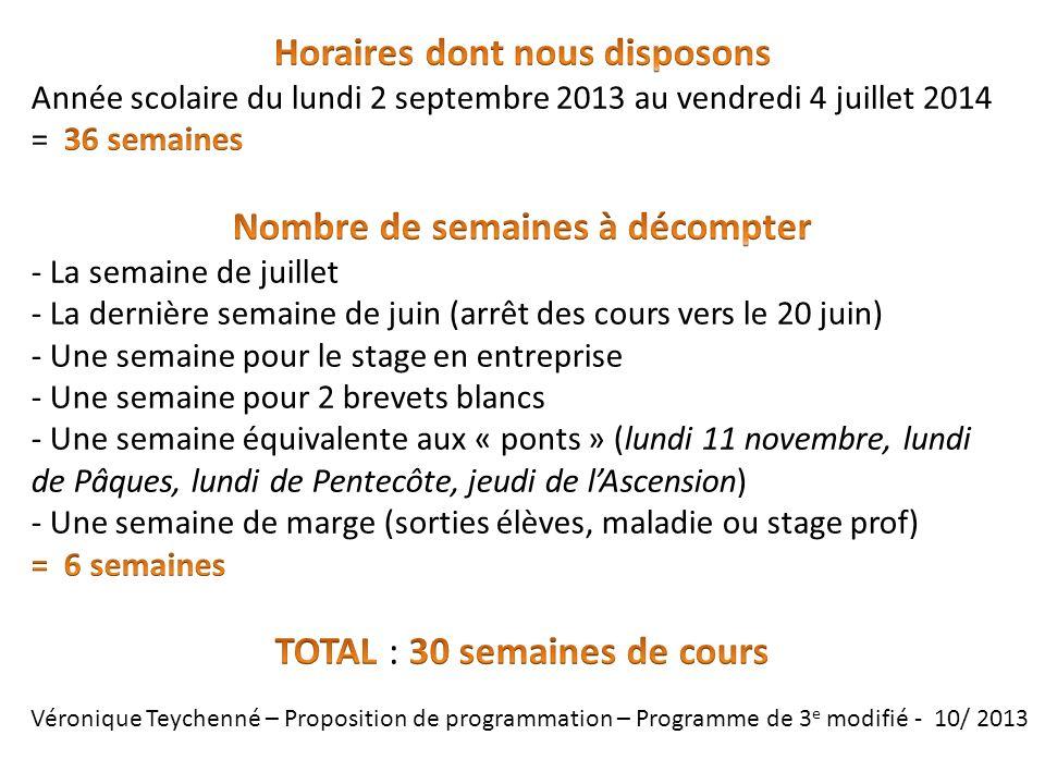 PERIODETHEMES DES SEQUENCES Du 3 septembre au au 18 octobre = 7 semaines (moins 2 lundis) = 20 à 24h30 H.0 / Thème introductif2h G1.1 : La France, un territoire sous influence urbaine 7h G1.2 : La région Midi-Pyrénées5h EC1.1 : Les valeurs, les principes et les symboles de la République 4h EC1.2 : Nationalité, citoyenneté française et citoyenneté européenne 3h30 Vacances de Toussaint=21h30