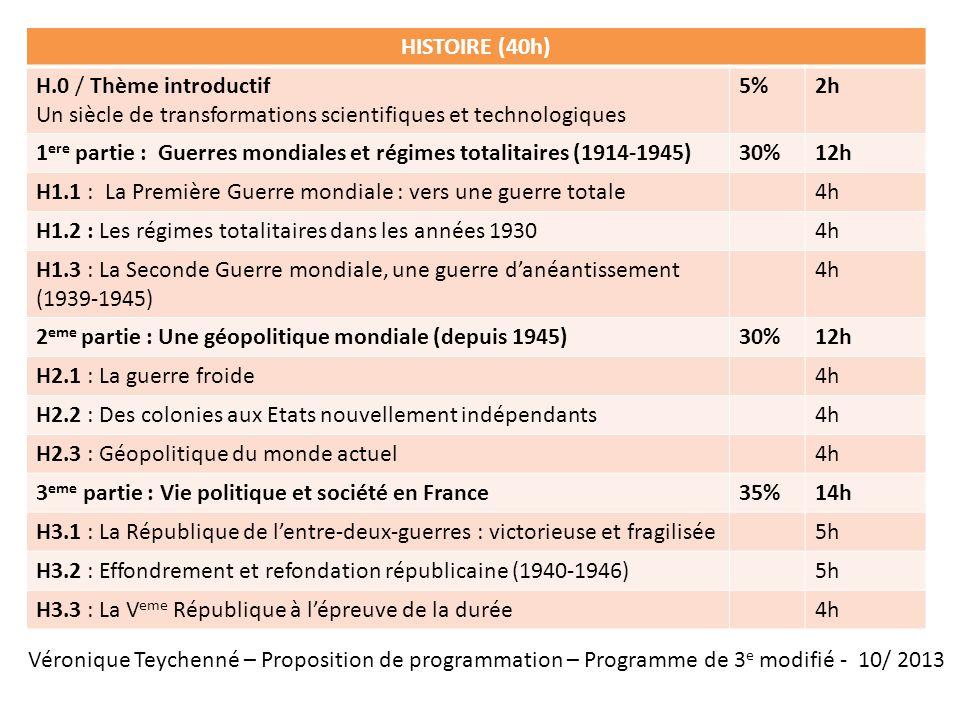 Véronique Teychenné – Proposition de programmation – Programme de 3 e modifié - 10/ 2013 GEOGRAPHIE (40h) 1 ere partie : Habiter la France30%12h G1.1 : La France, un territoire sous influence urbaine7h G1.2 : La région Midi-Pyrénées5h 2 eme partie : Aménagement et développement du territoire français40%16h G2.1 : Les espaces productifs9h G2.2 : Lorganisation du territoire français7h 3 eme partie : Le rôle mondial de la France et de lUnion européenne30%12h G3.1 : LUnion européenne, une union dEtats6h G3.2 : La France et lUnion européenne: influence mondiale, puissance incomplète 6h