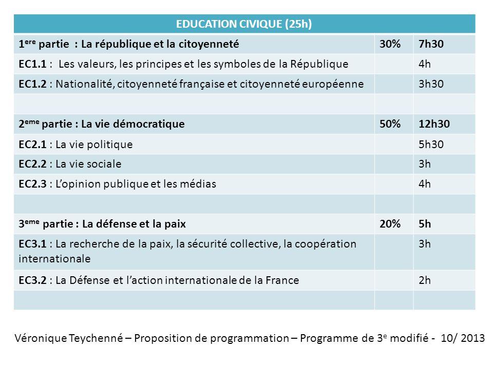 Véronique Teychenné – Proposition de programmation – Programme de 3 e modifié - 10/ 2013 EDUCATION CIVIQUE (25h) 1 ere partie : La république et la ci