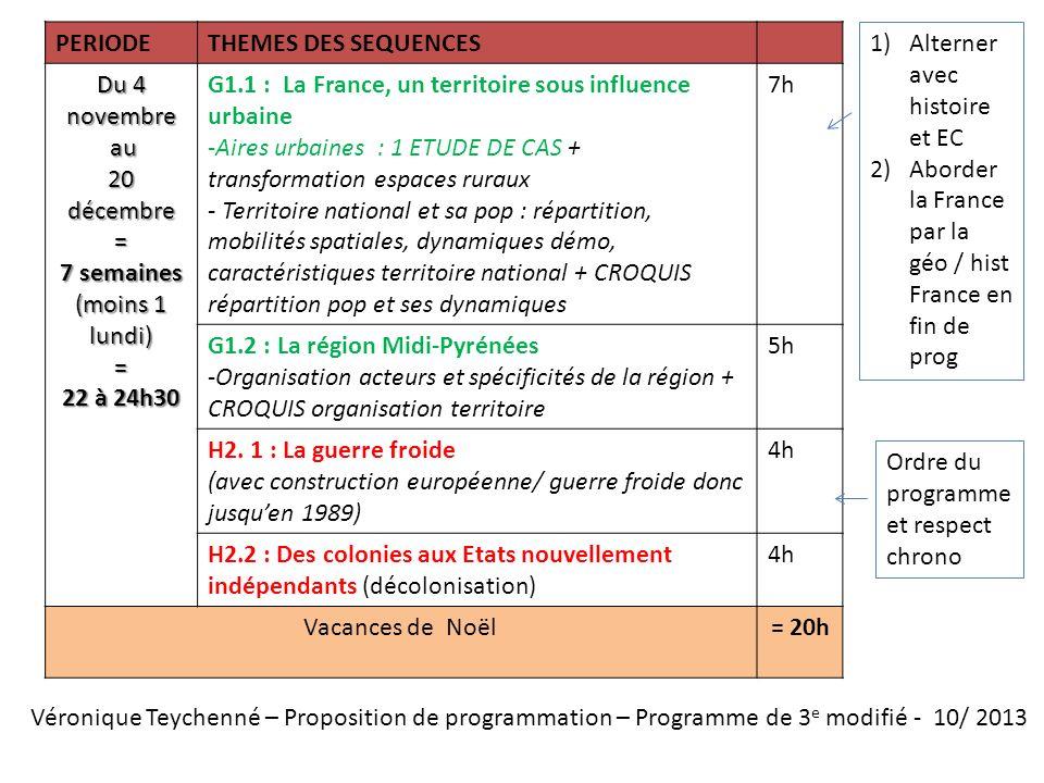 PERIODETHEMES DES SEQUENCES Du 6 janvier au au 28 février = 8 semaines (moins 1 semaine de stage) =24h30 H2.3 : Géopolitique du monde actuel (avec construction européenne depuis fin guerre froide) 4h EC3.1 : La recherche de la paix, la sécurité collective, la coopération internationale 3h EC3.2 : La Défense et laction internationale de la France2h G3.1 : LUnion européenne, une union dEtats : à partir de cartes - lélargissement de lUE et les espaces - Les contrastes spatiaux 6h G3.2 : La France et lUnion européenne: influence mondiale, puissance incomplète -1 étude de cas (Drom) - réalités et limites puissance UE (cours seulement) 6h G2.1 : Les espaces productifs (début)3h Vacances dhiver24 Suivre lordre du prog et avoir une vision actuelle du monde pour la géo EC en lien avec le prog Hist Non respect de la progression des échelles mais en lien avec la géopolitique du monde actuel Aborder la 3 e partie de géo avant la 2 e permet de renforcer le facteur UE quand on aborde le développement du territoire français